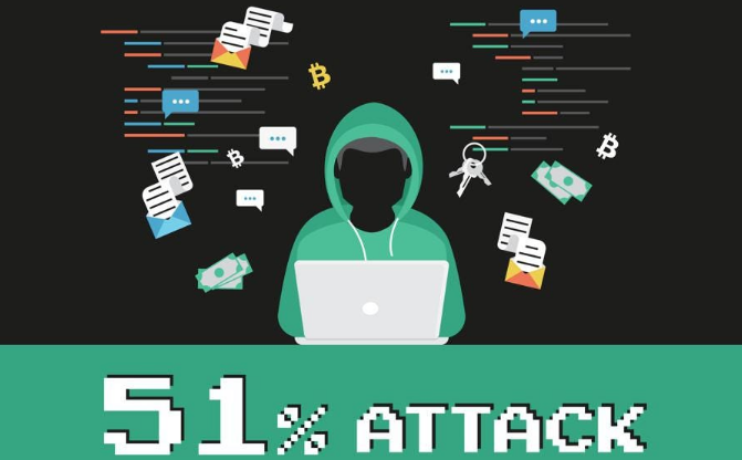 What is attack 51%?