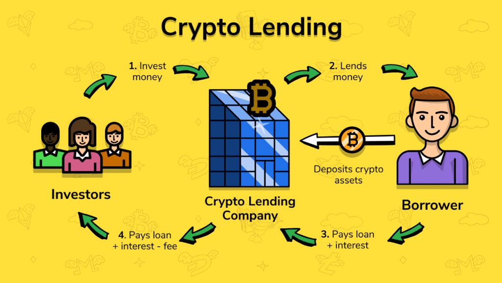 What is cryptocurrency lending?