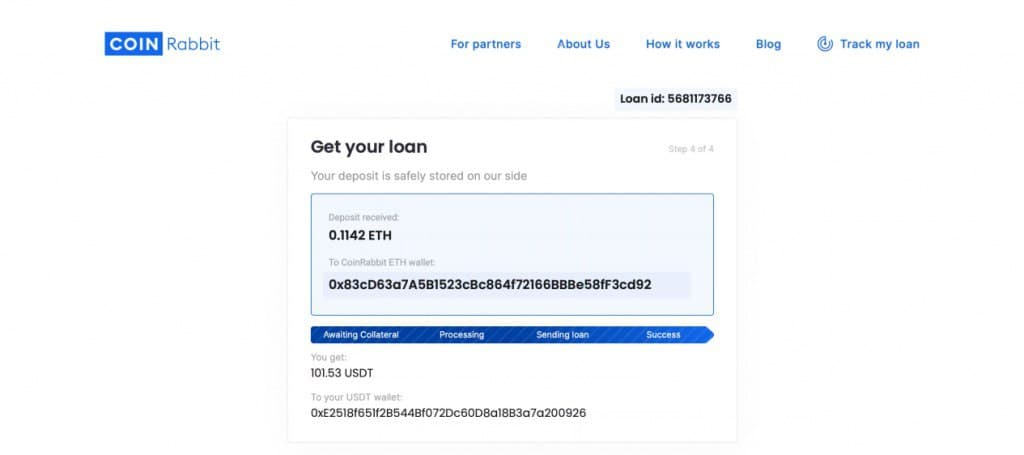Get your loan